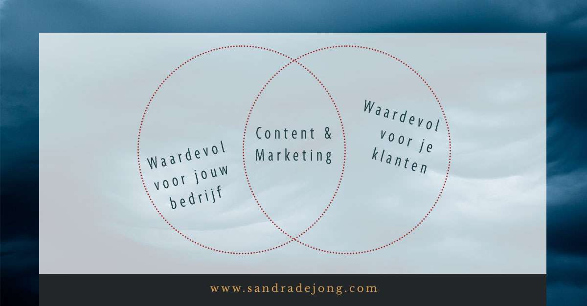 de sweet spot van waardevolle marketing